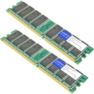 AddOn - Memory Upgrades FACTORY APPROVED 2GB DRAM F/CISCO ASA 5520 - 2GB - DRAM