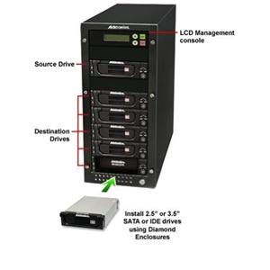 Addonics HDUSI5TDR 1:5 Hard Drive Duplicator Pro