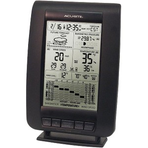 AcuRite Wireless Weather Station with Wind Sensor