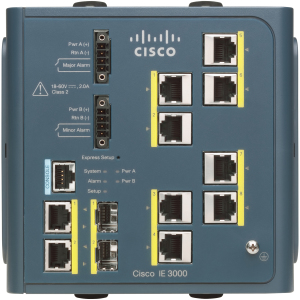 Cisco 3000-8TC Industrial Ethernet Switch - 4 x Expansion Slot, 2 x SFP (mini-GBIC) - 8 x 10/100Base-TX